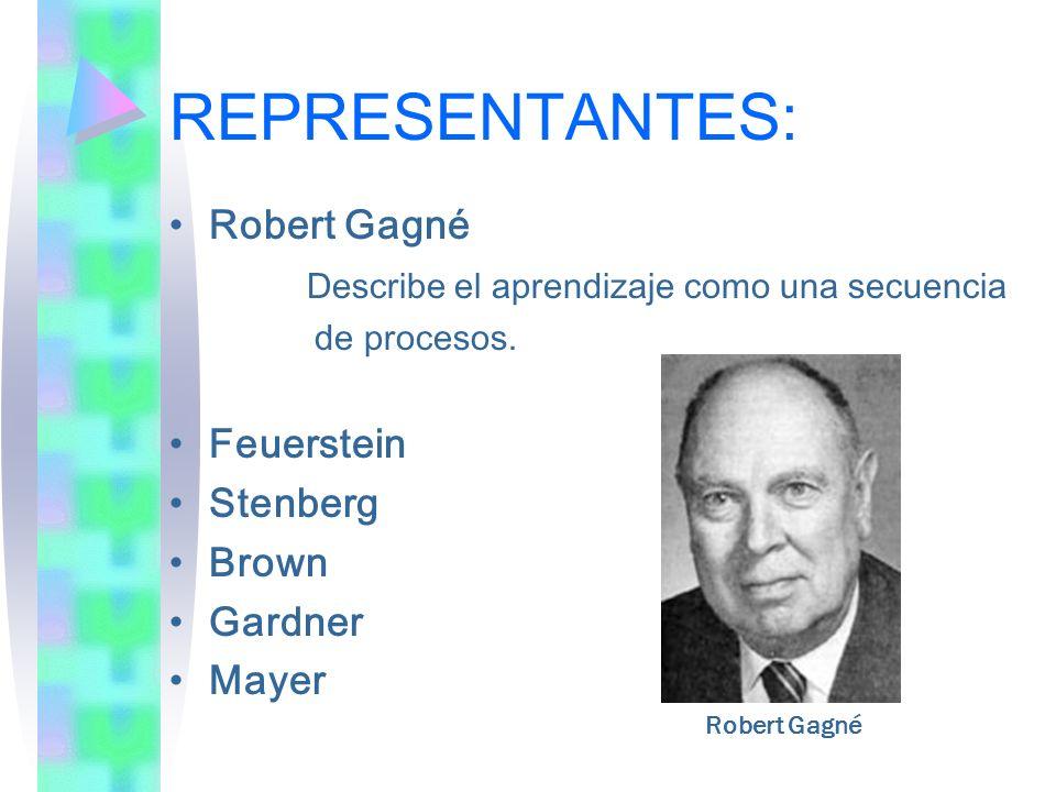 REPRESENTANTES: Robert Gagné