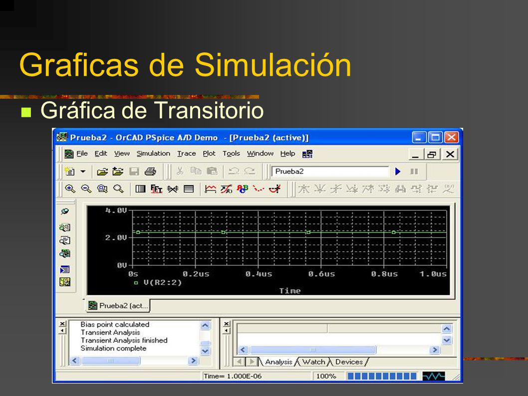 Graficas de Simulación
