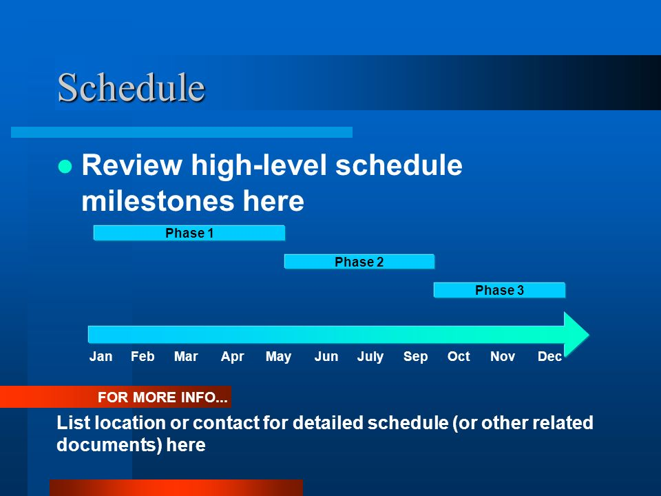 Schedule Review high-level schedule milestones here