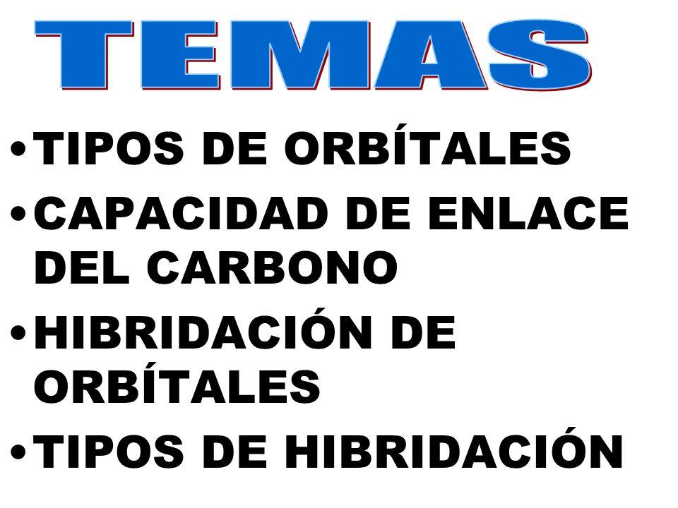 CAPACIDAD DE ENLACE DEL CARBONO HIBRIDACIÓN DE ORBÍTALES