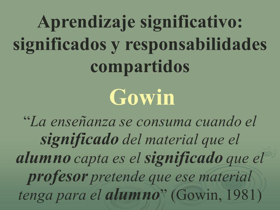 Gowin Aprendizaje significativo: