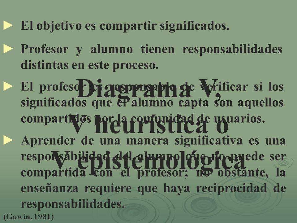 Diagrama V, V heurística o V epistemológica