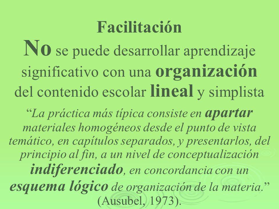 Facilitación No se puede desarrollar aprendizaje significativo con una organización del contenido escolar lineal y simplista.