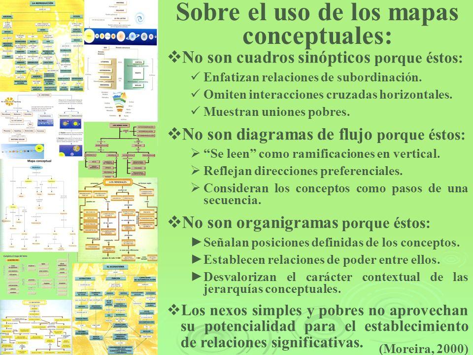 Sobre el uso de los mapas conceptuales: