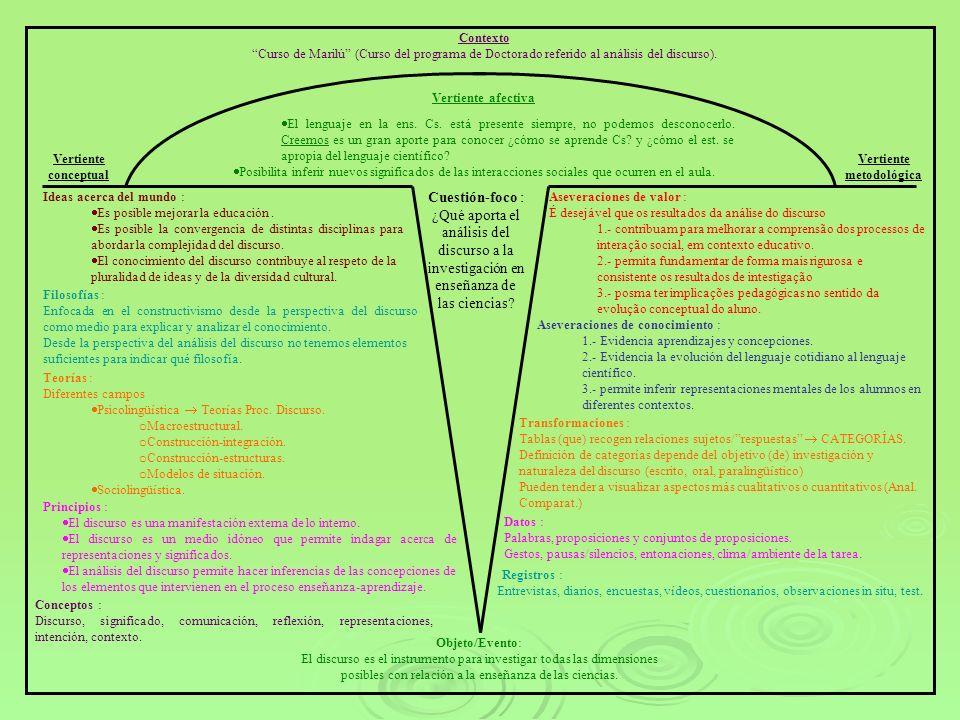 Vertiente metodológica
