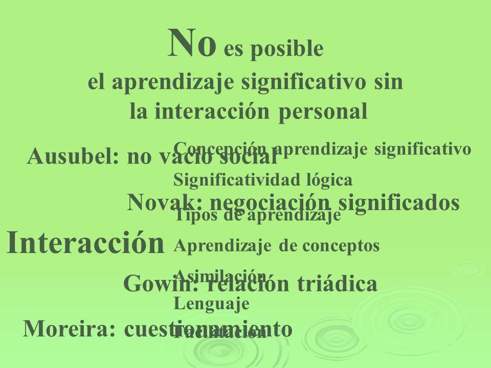 el aprendizaje significativo sin la interacción personal