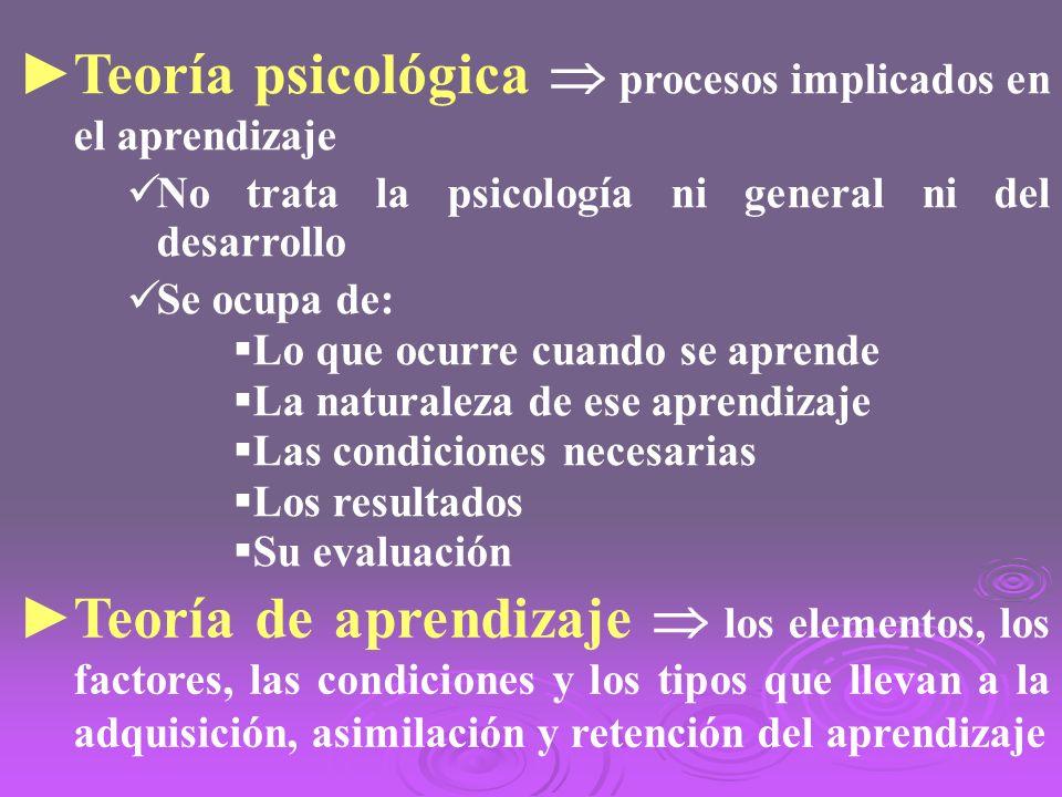 Teoría psicológica  procesos implicados en el aprendizaje