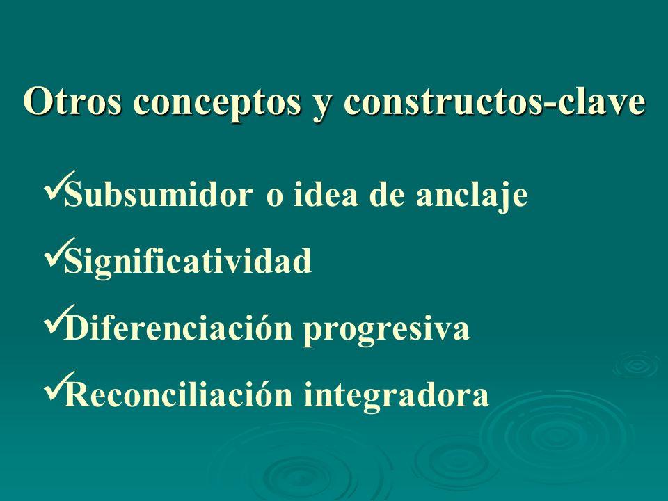 Otros conceptos y constructos-clave