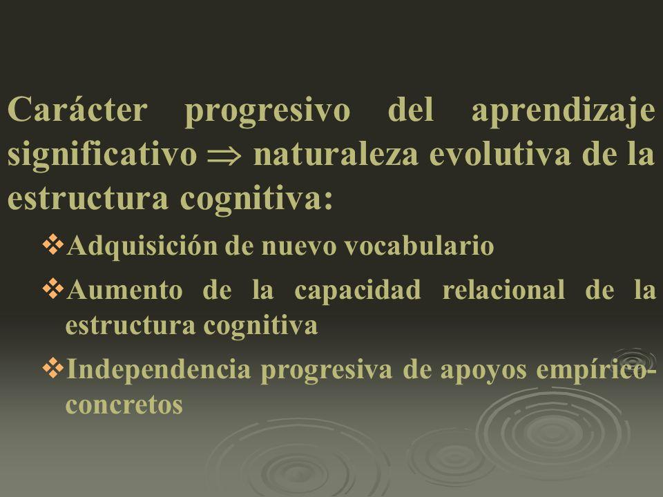 Carácter progresivo del aprendizaje significativo  naturaleza evolutiva de la estructura cognitiva: