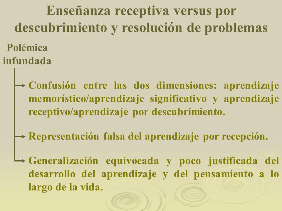 Enseñanza receptiva versus por descubrimiento y resolución de problemas