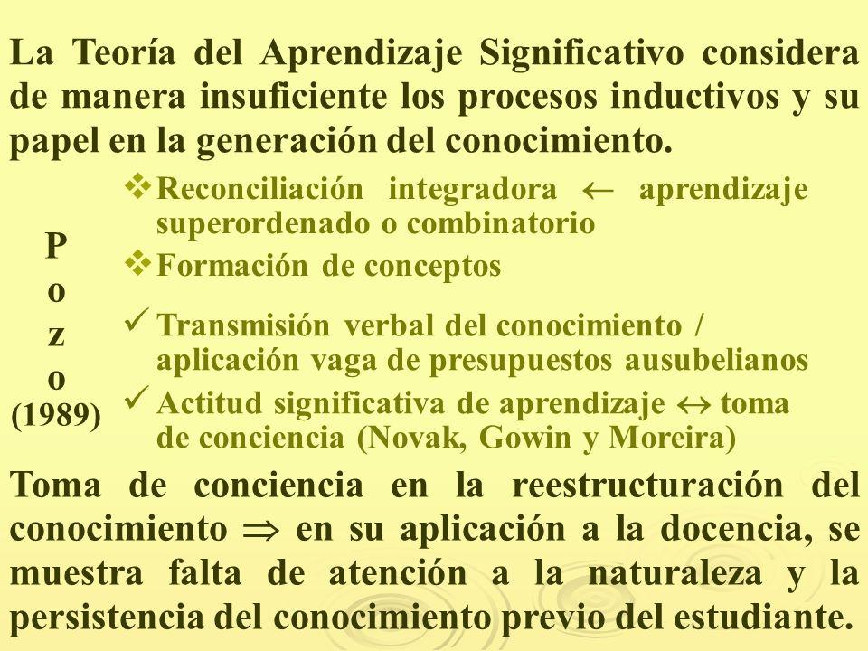La Teoría del Aprendizaje Significativo considera de manera insuficiente los procesos inductivos y su papel en la generación del conocimiento.