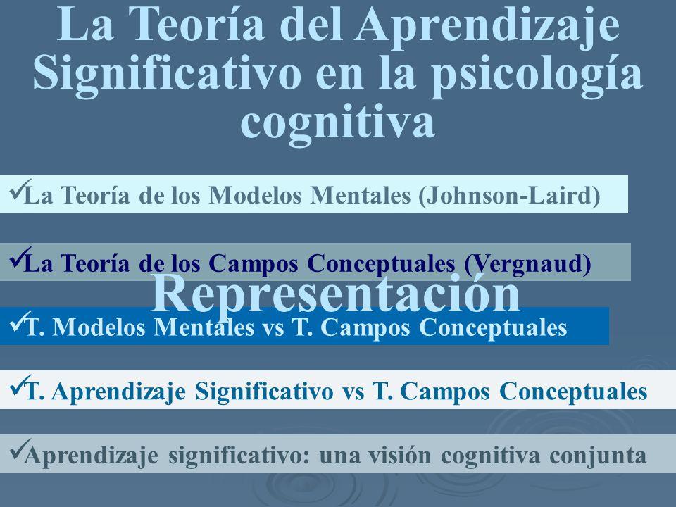 La Teoría del Aprendizaje Significativo en la psicología cognitiva
