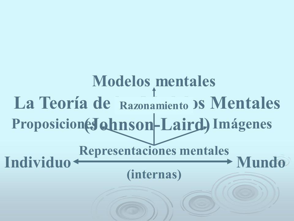 La Teoría de los Modelos Mentales (Johnson-Laird)