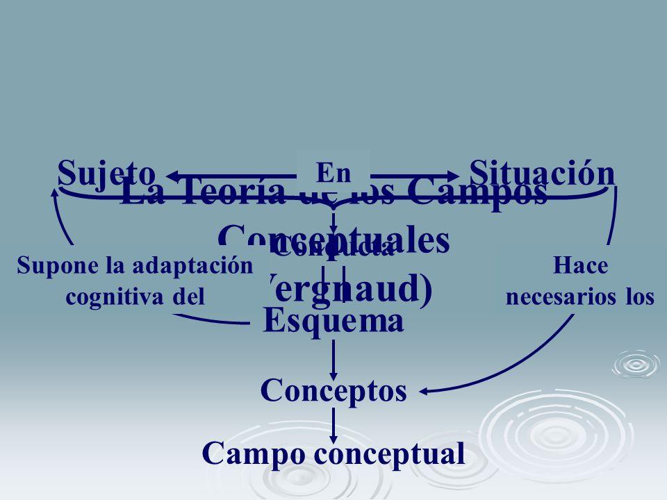 La Teoría de los Campos Conceptuales (Vergnaud)