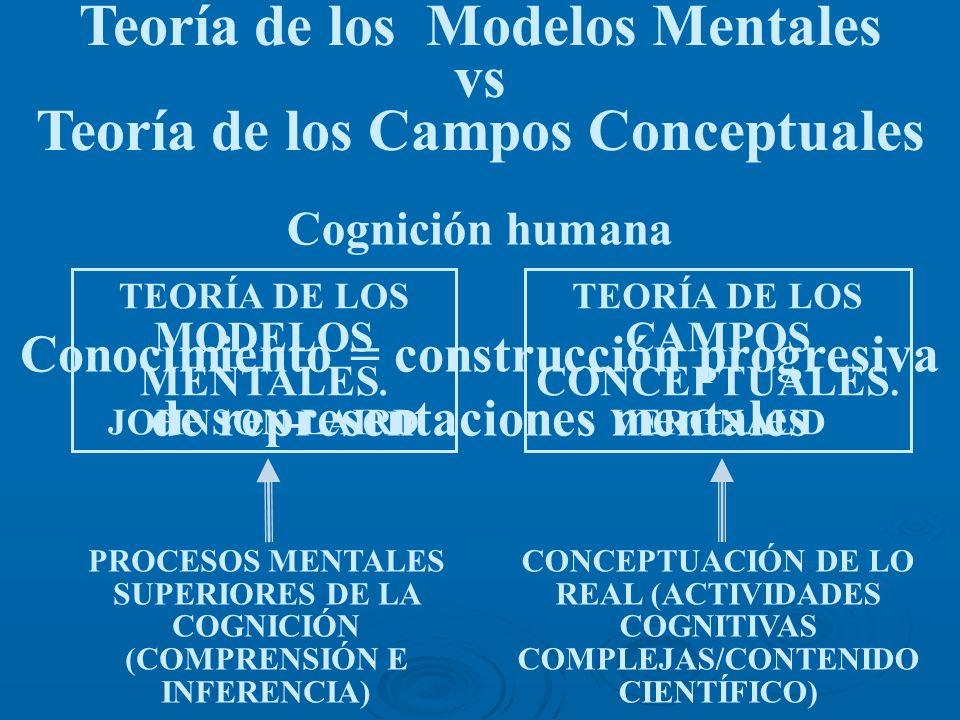 Teoría de los Modelos Mentales vs Teoría de los Campos Conceptuales