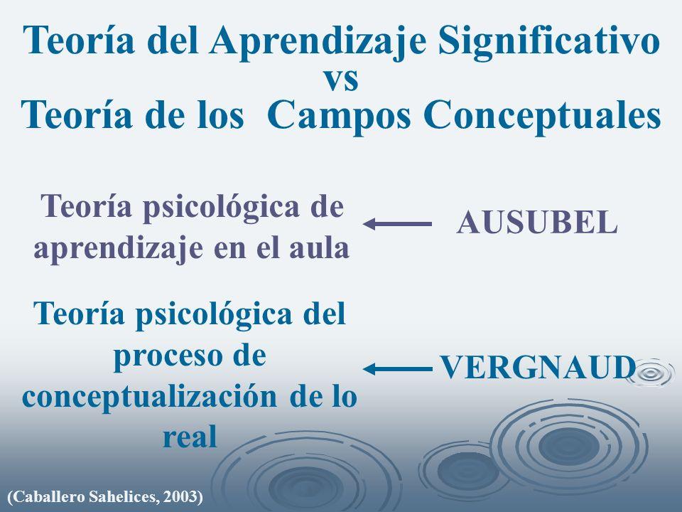 Teoría del Aprendizaje Significativo vs