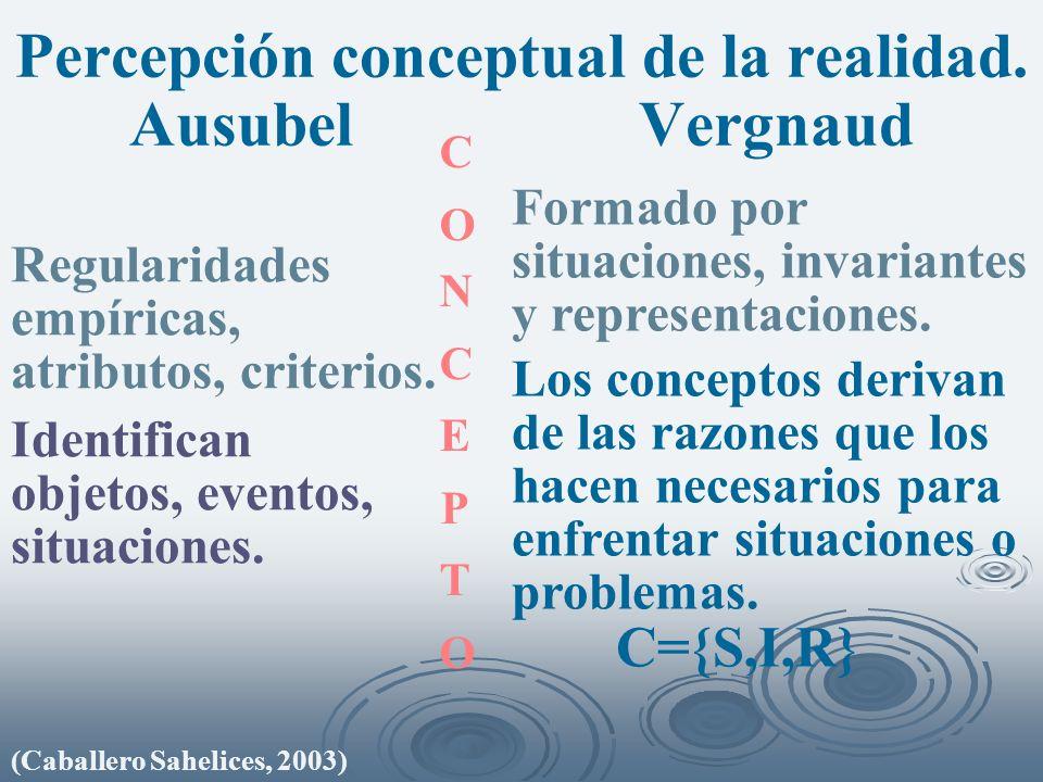 Percepción conceptual de la realidad. Ausubel Vergnaud