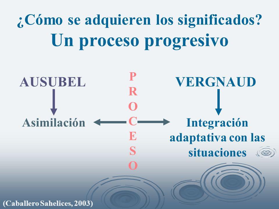¿Cómo se adquieren los significados Un proceso progresivo
