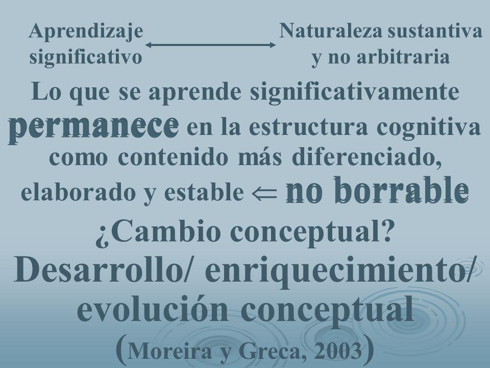 Desarrollo/ enriquecimiento/ evolución conceptual