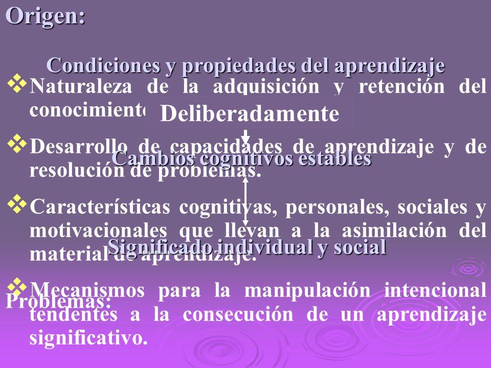 Condiciones y propiedades del aprendizaje