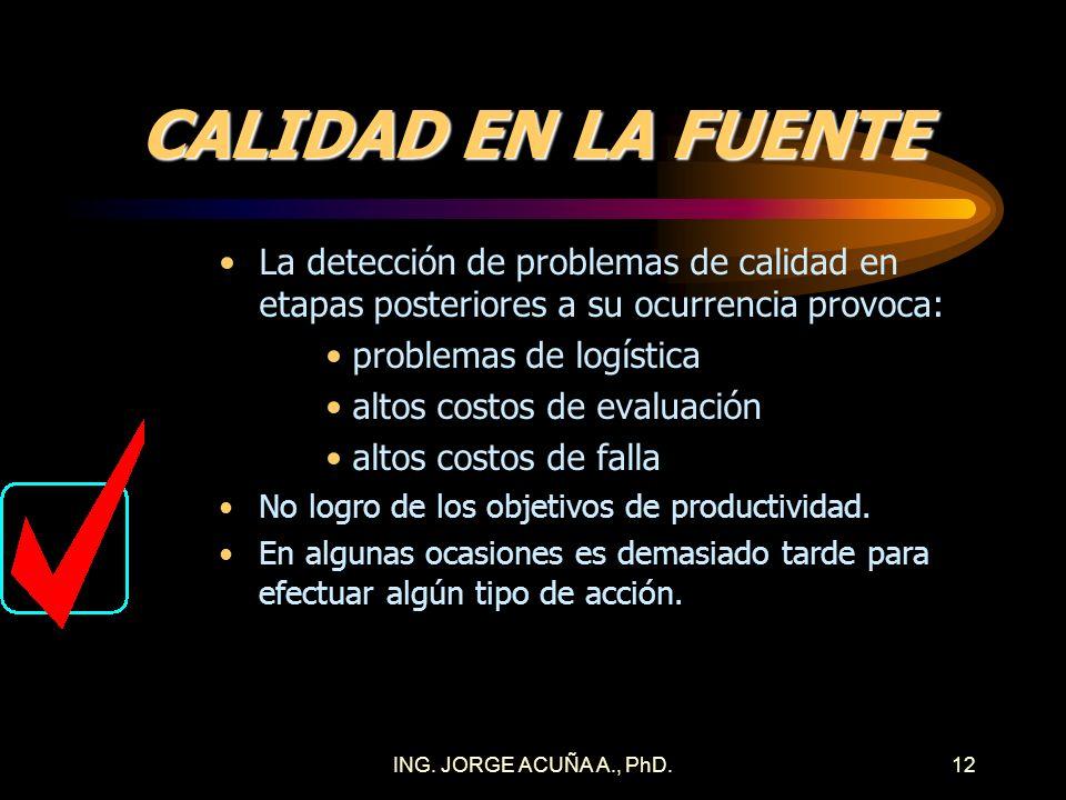 CALIDAD EN LA FUENTE La detección de problemas de calidad en etapas posteriores a su ocurrencia provoca: