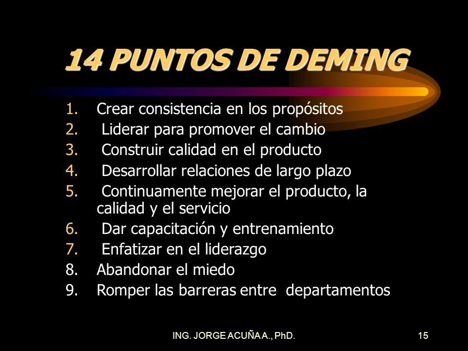 14 PUNTOS DE DEMING Crear consistencia en los propósitos