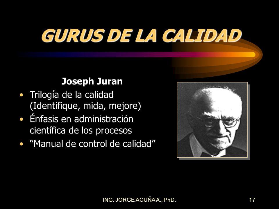 GURUS DE LA CALIDAD Joseph Juran
