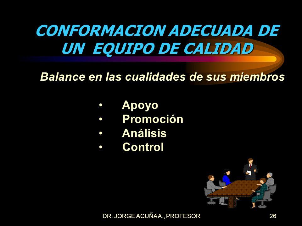 CONFORMACION ADECUADA DE UN EQUIPO DE CALIDAD