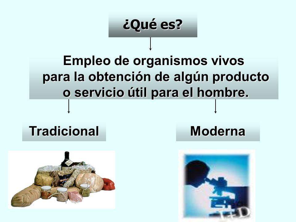 Empleo de organismos vivos para la obtención de algún producto