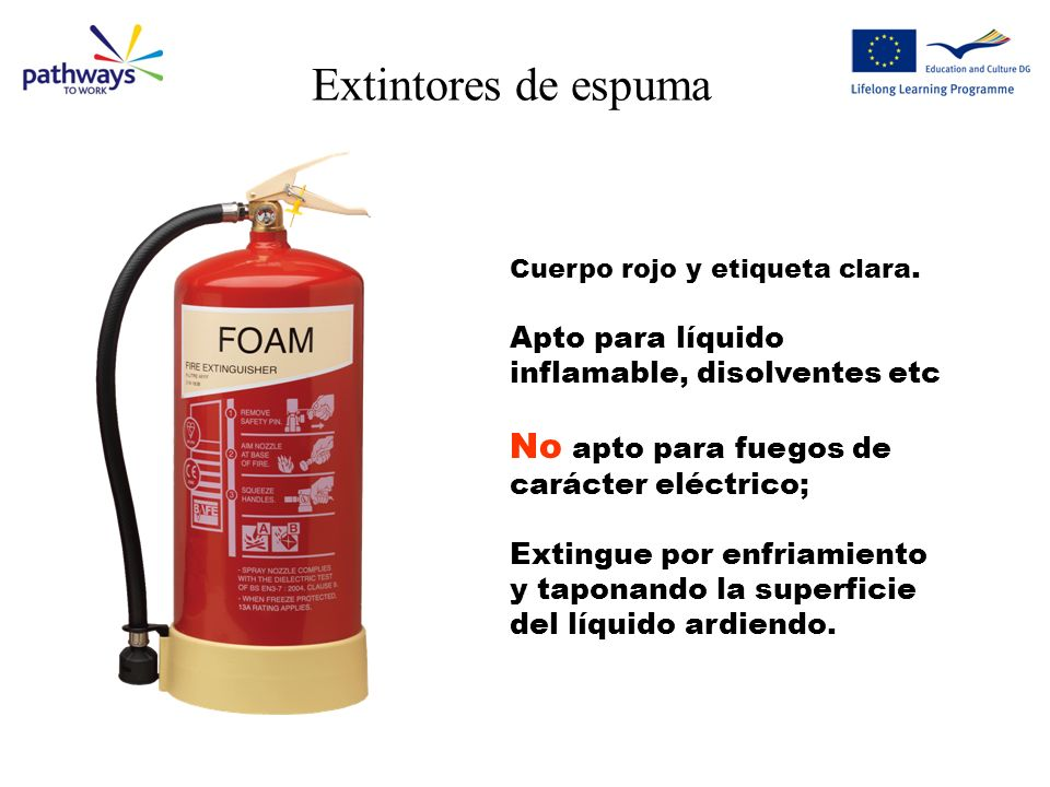 Extintores de espuma No apto para fuegos de carácter eléctrico;