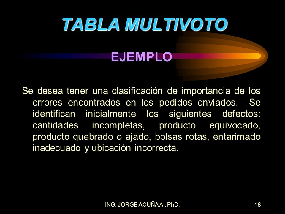 TABLA MULTIVOTO EJEMPLO