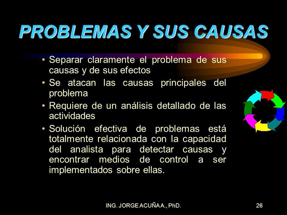 PROBLEMAS Y SUS CAUSAS Separar claramente el problema de sus causas y de sus efectos. Se atacan las causas principales del problema.