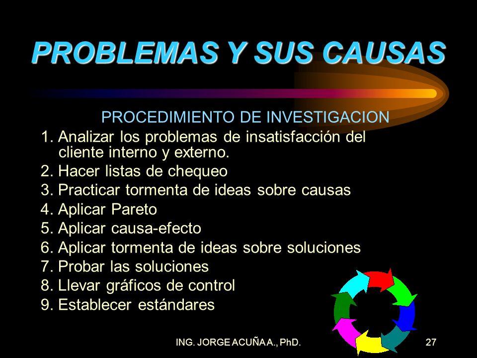 PROCEDIMIENTO DE INVESTIGACION