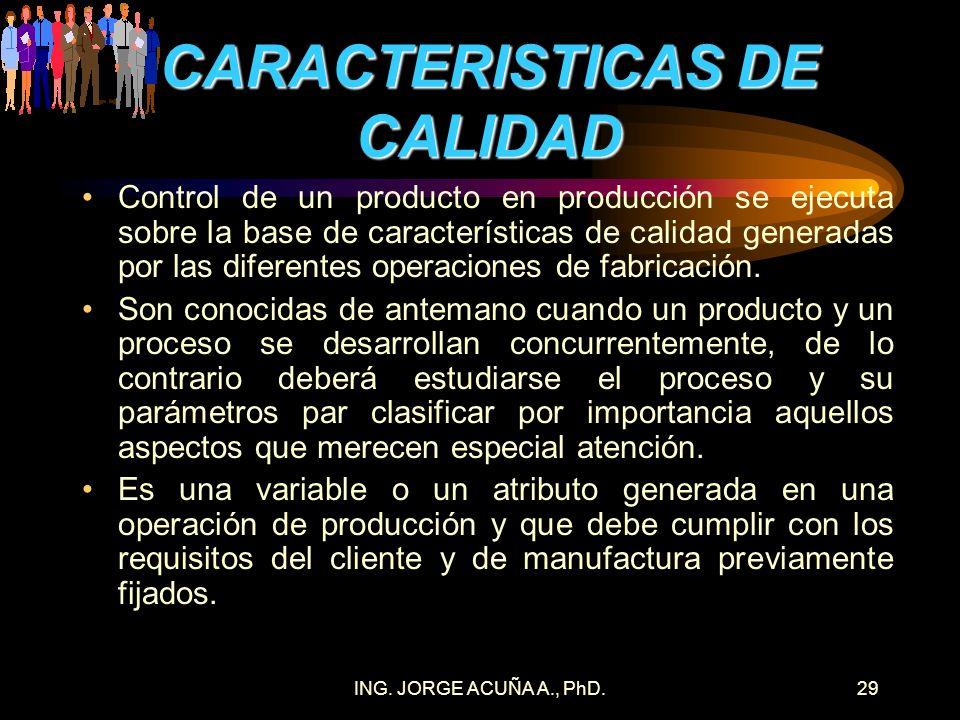 CARACTERISTICAS DE CALIDAD