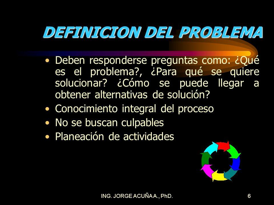 DEFINICION DEL PROBLEMA