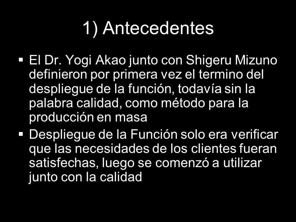1) Antecedentes