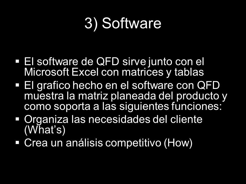 3) Software El software de QFD sirve junto con el Microsoft Excel con matrices y tablas.