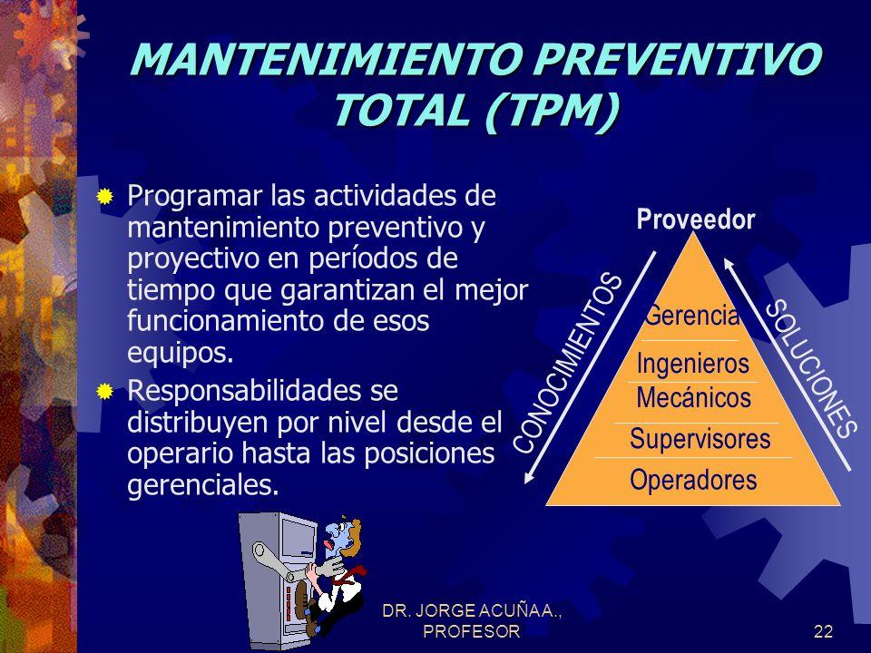 MANTENIMIENTO PREVENTIVO TOTAL (TPM)