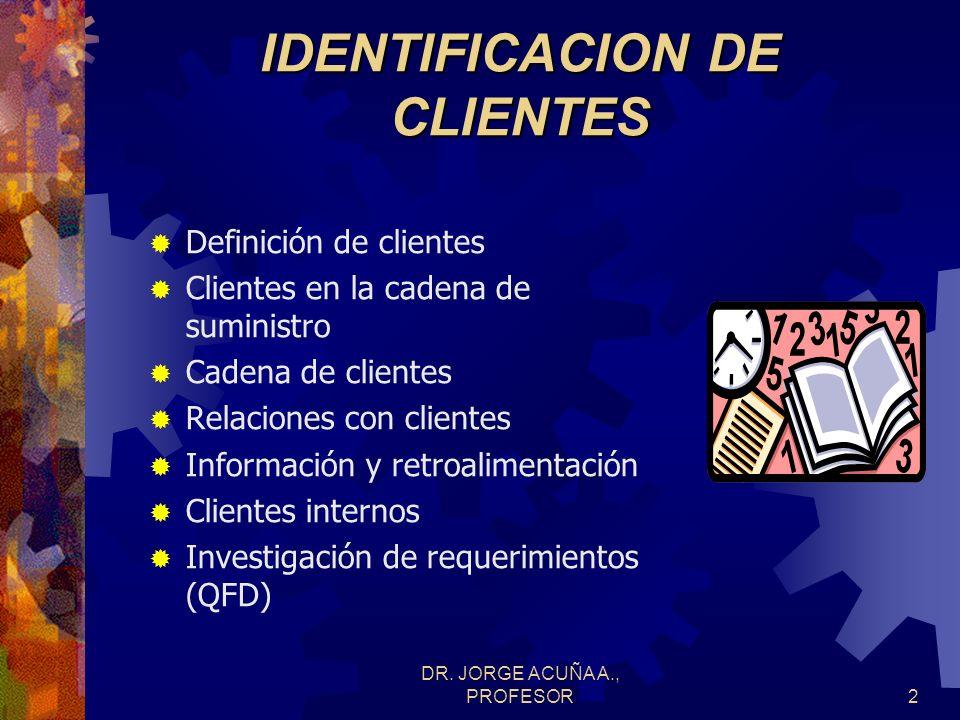IDENTIFICACION DE CLIENTES