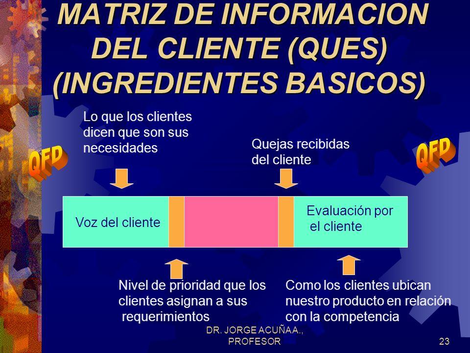 MATRIZ DE INFORMACION DEL CLIENTE (QUES) (INGREDIENTES BASICOS)