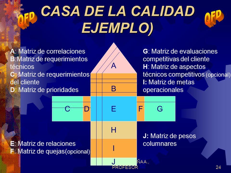 CASA DE LA CALIDAD EJEMPLO)