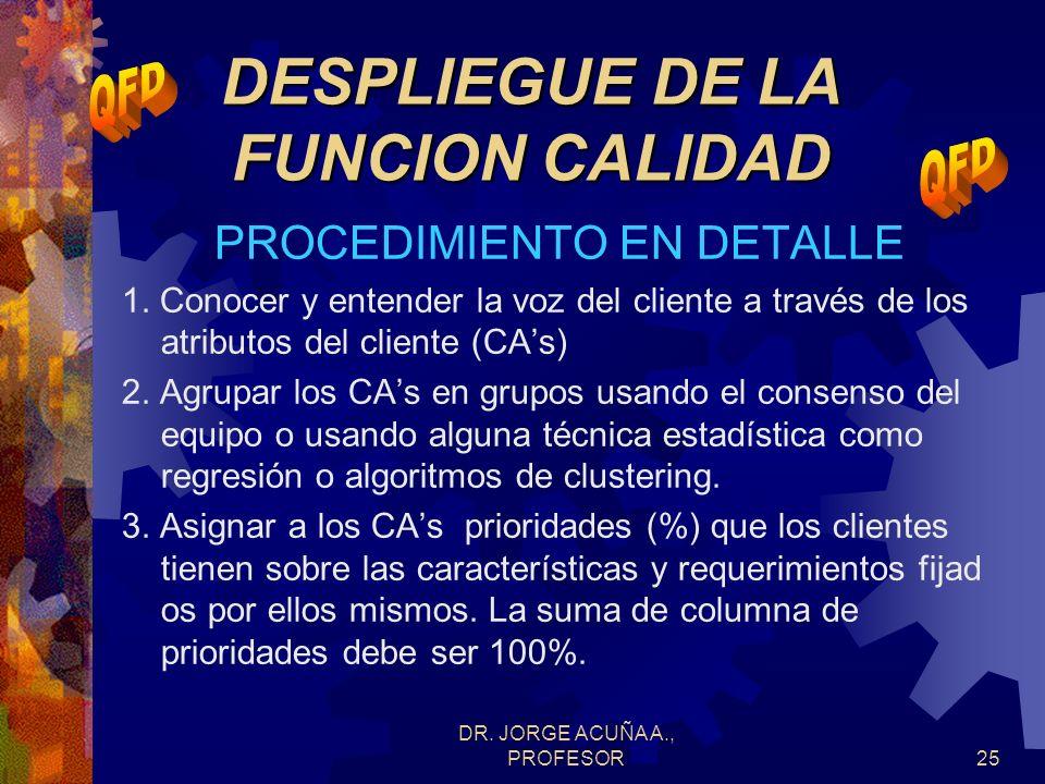 DESPLIEGUE DE LA FUNCION CALIDAD