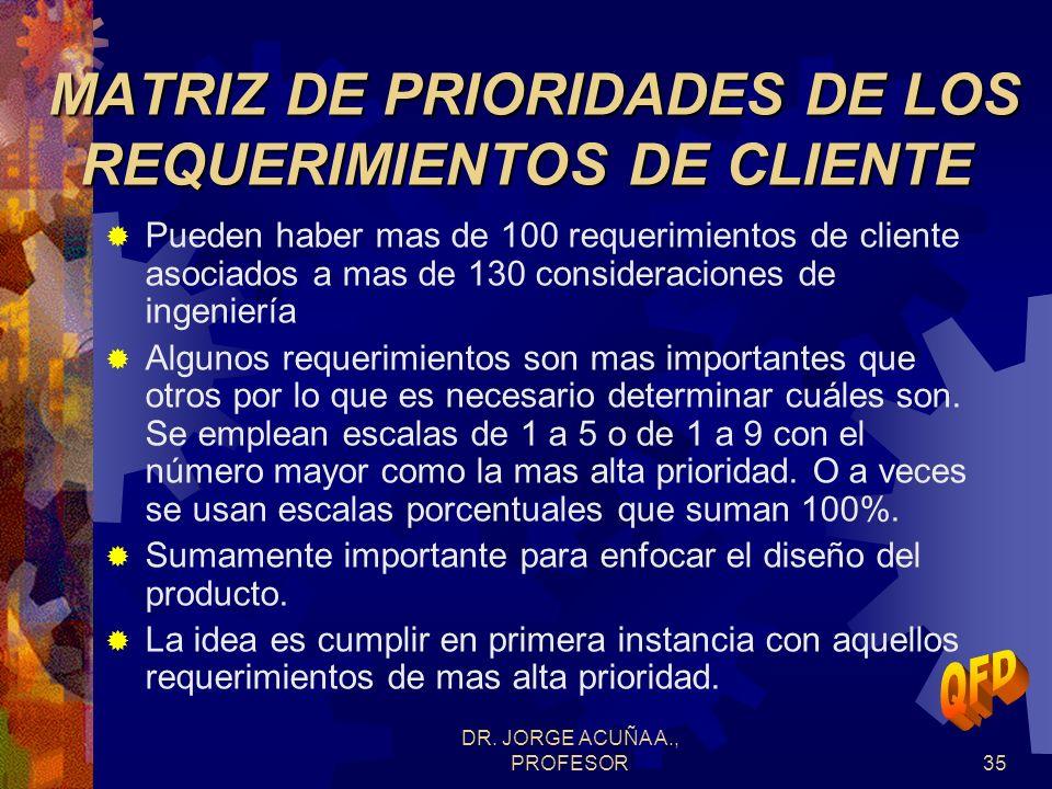 MATRIZ DE PRIORIDADES DE LOS REQUERIMIENTOS DE CLIENTE