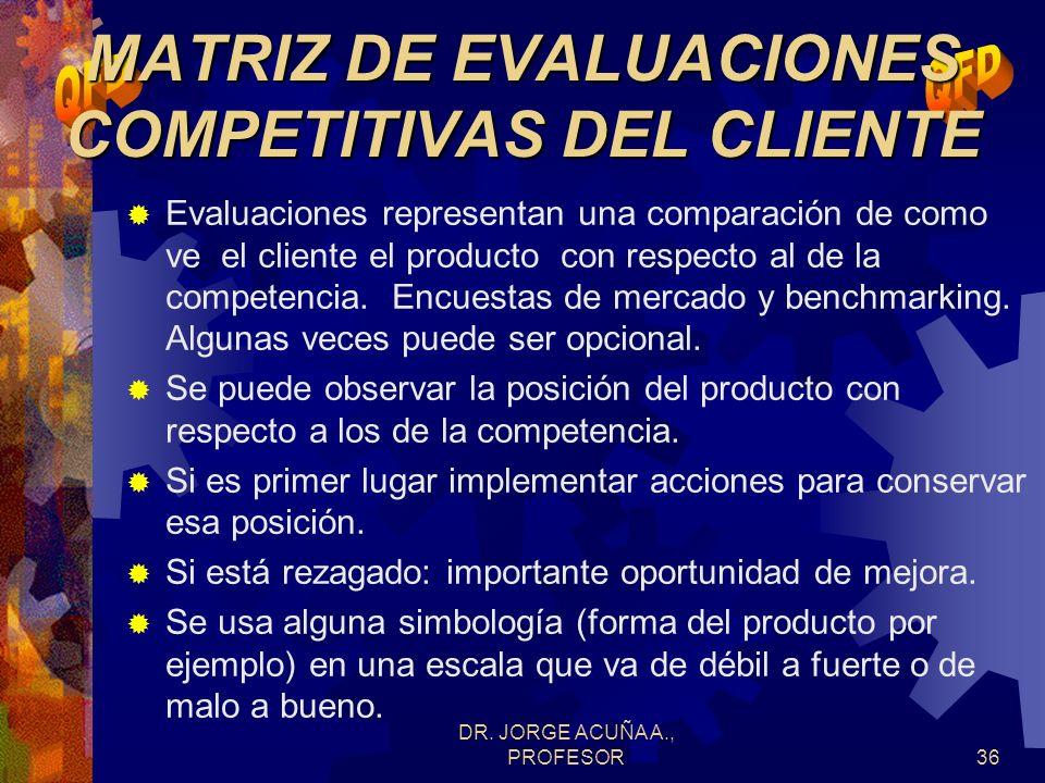MATRIZ DE EVALUACIONES COMPETITIVAS DEL CLIENTE