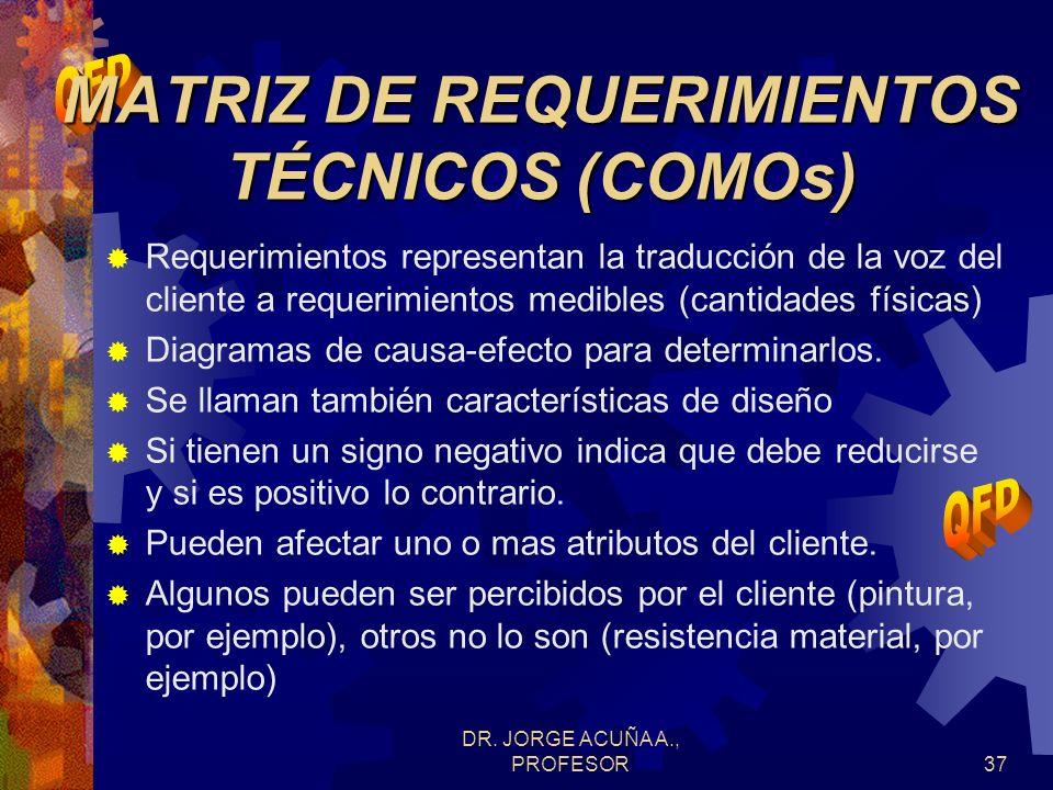 MATRIZ DE REQUERIMIENTOS TÉCNICOS (COMOs)