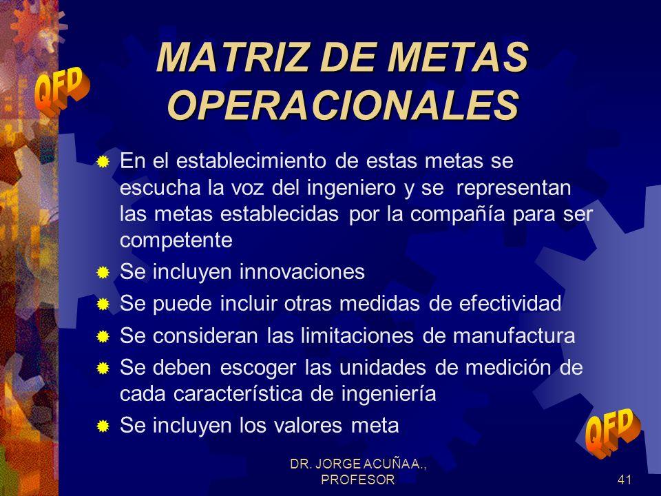 MATRIZ DE METAS OPERACIONALES