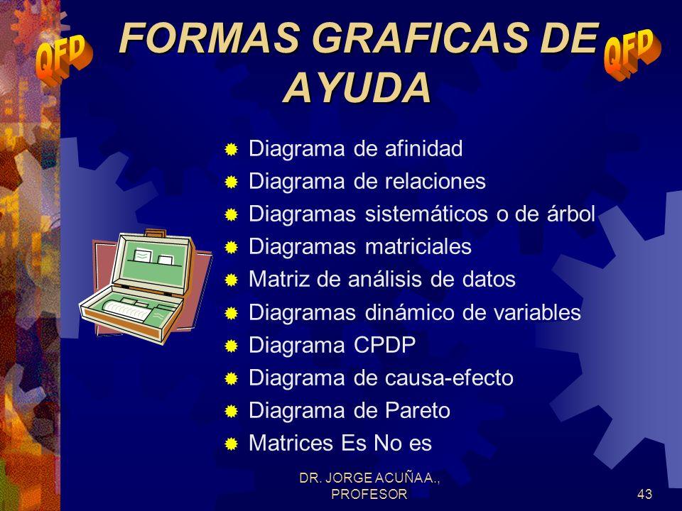 FORMAS GRAFICAS DE AYUDA