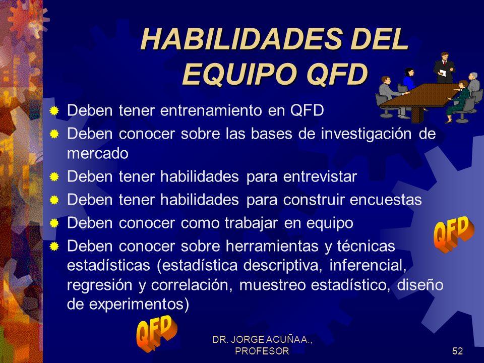 HABILIDADES DEL EQUIPO QFD
