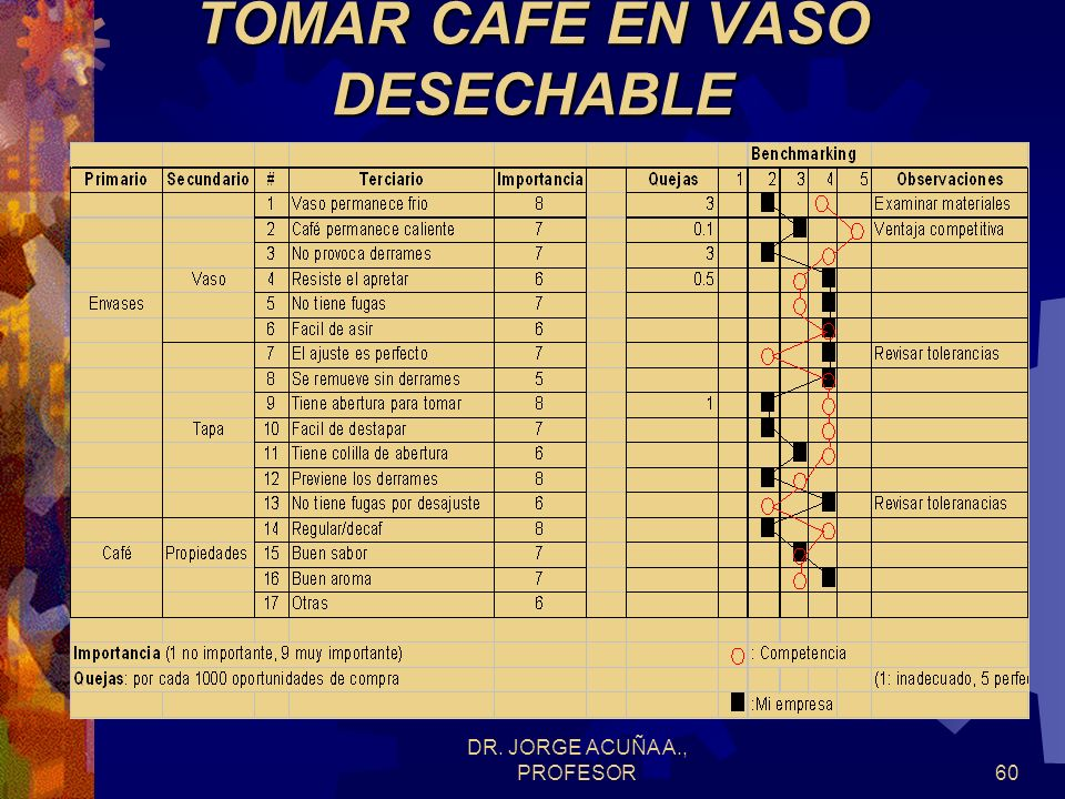 TOMAR CAFÉ EN VASO DESECHABLE