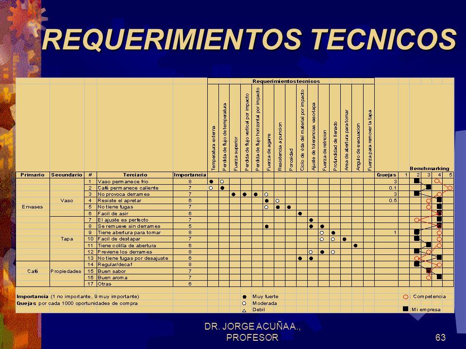 REQUERIMIENTOS TECNICOS